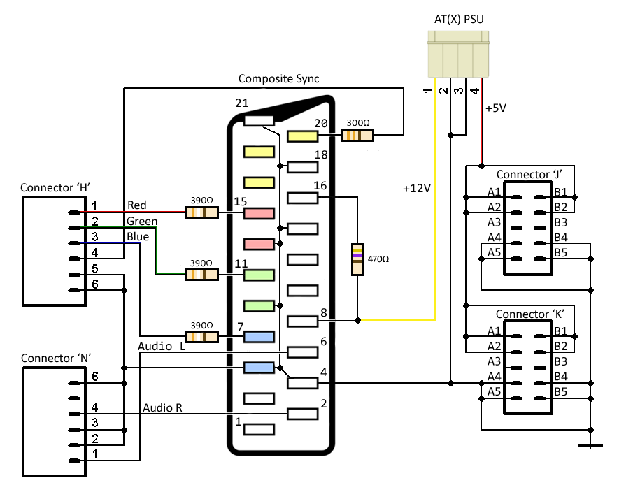 scart connector wiring diagram